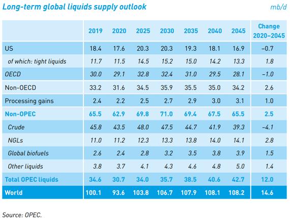 原油供給_20210929