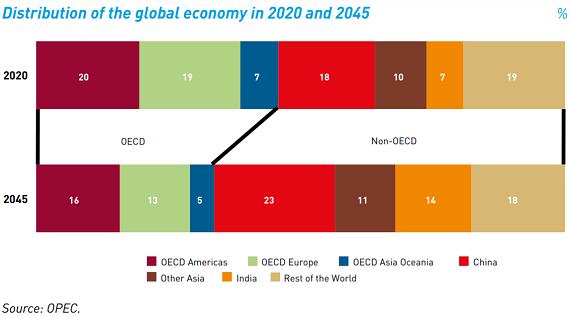 GDP比率_20210929