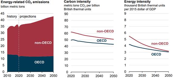 CO2排出量_20211007