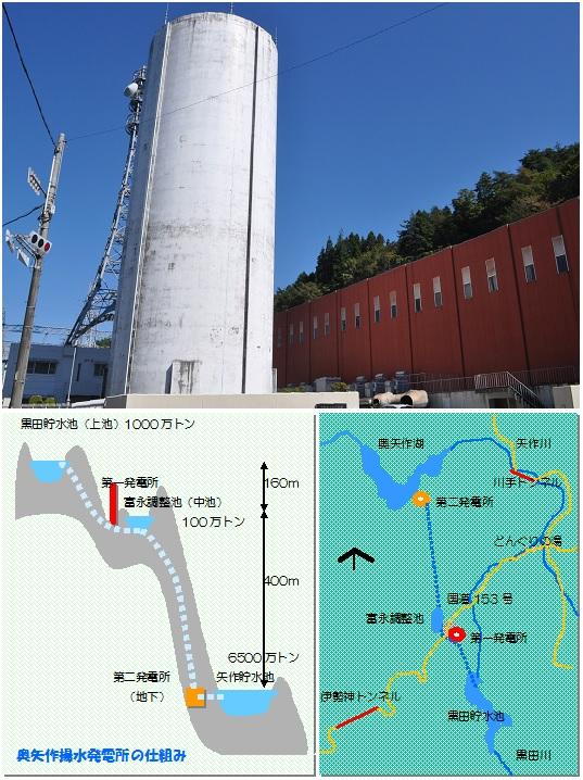 揚水発電所マップ