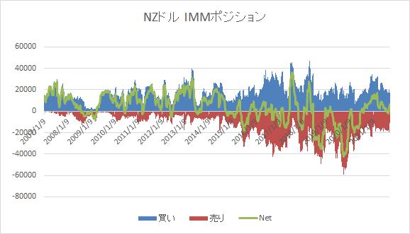 NZDIMM 0921-min